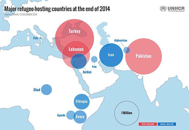 Инфографика: UNHCR